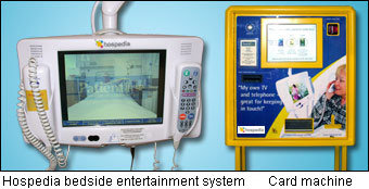 patientline system and card
